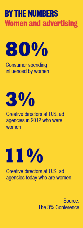 Graphic: Women and advertising, by the numbers