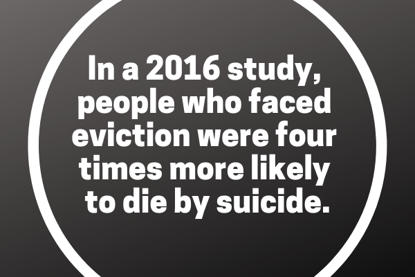 In a 2016 study, people who faced eviction were four times more likely to die by suicide.