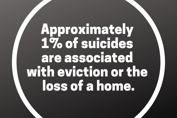 Approximately 1 percent of suicides are associated with eviction or the loss of a home.