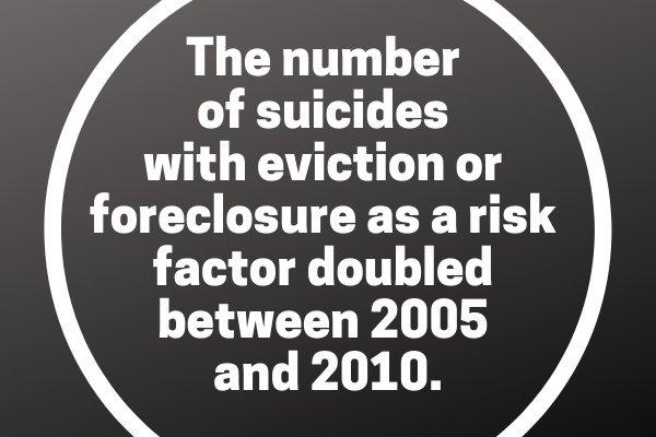 The number of suicides with eviction or foreclosure as a risk factor doubled between 2005 and 2010.