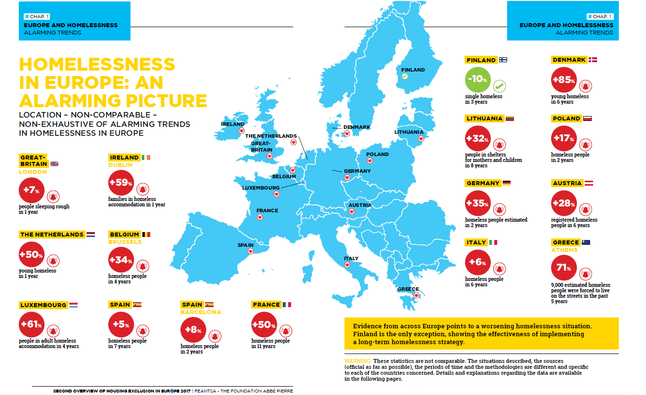 Graphic: Homelessness in Europe