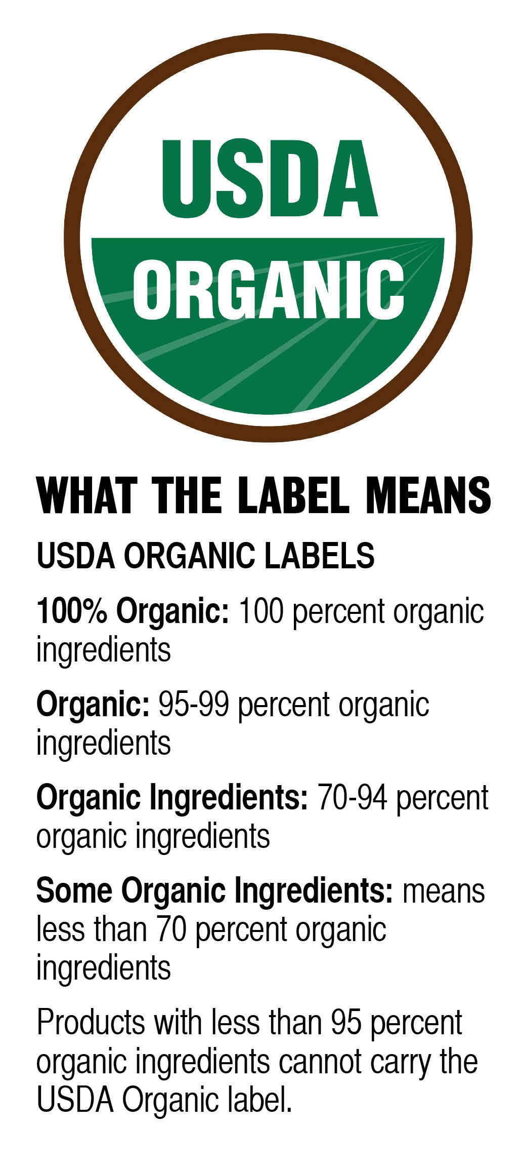 100% Organic: 100 percent organic ingredients. Organic: 95-99 percent organic ingredients  Organic Ingredients: 70-94 percent organic ingredients. Some Organic Ingredients: less than 70 percent organic.