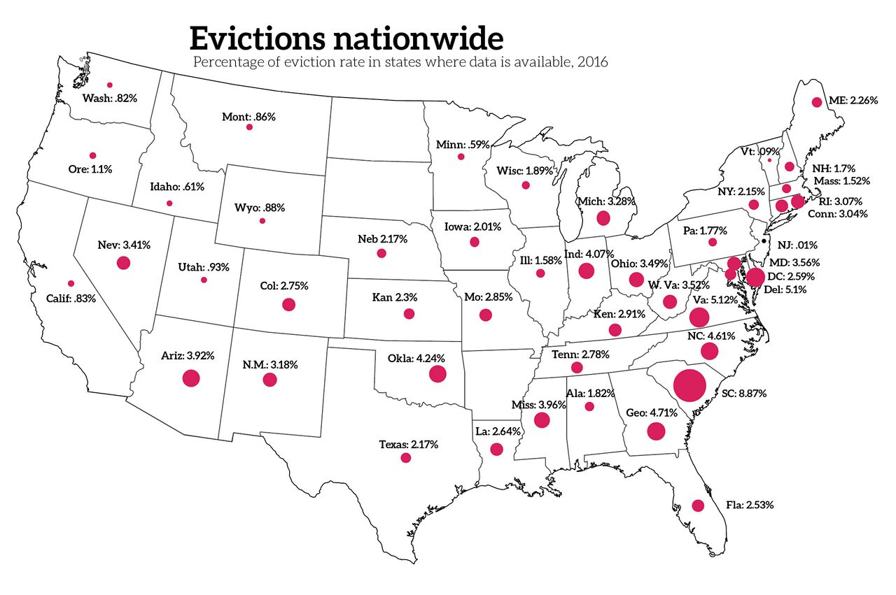 Evictions nationwide