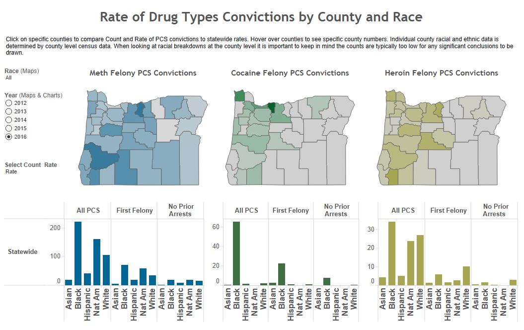 Charts: Rate of drug-types convictions by county and race, 2016